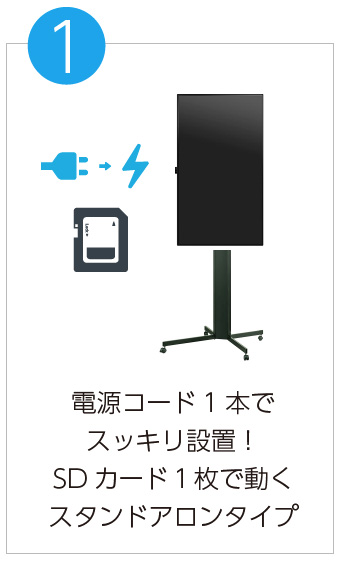 サイネージの特徴①電源コード1本でスッキリ設置!SDカード1枚で動くスタンドアロンタイプ